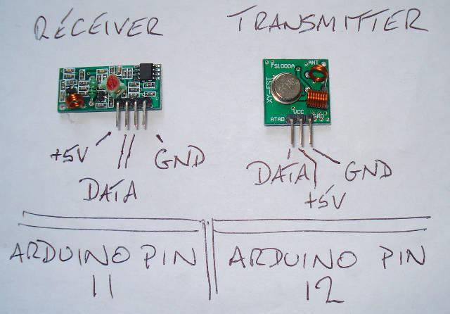 Arduino - RF433 wireless comms